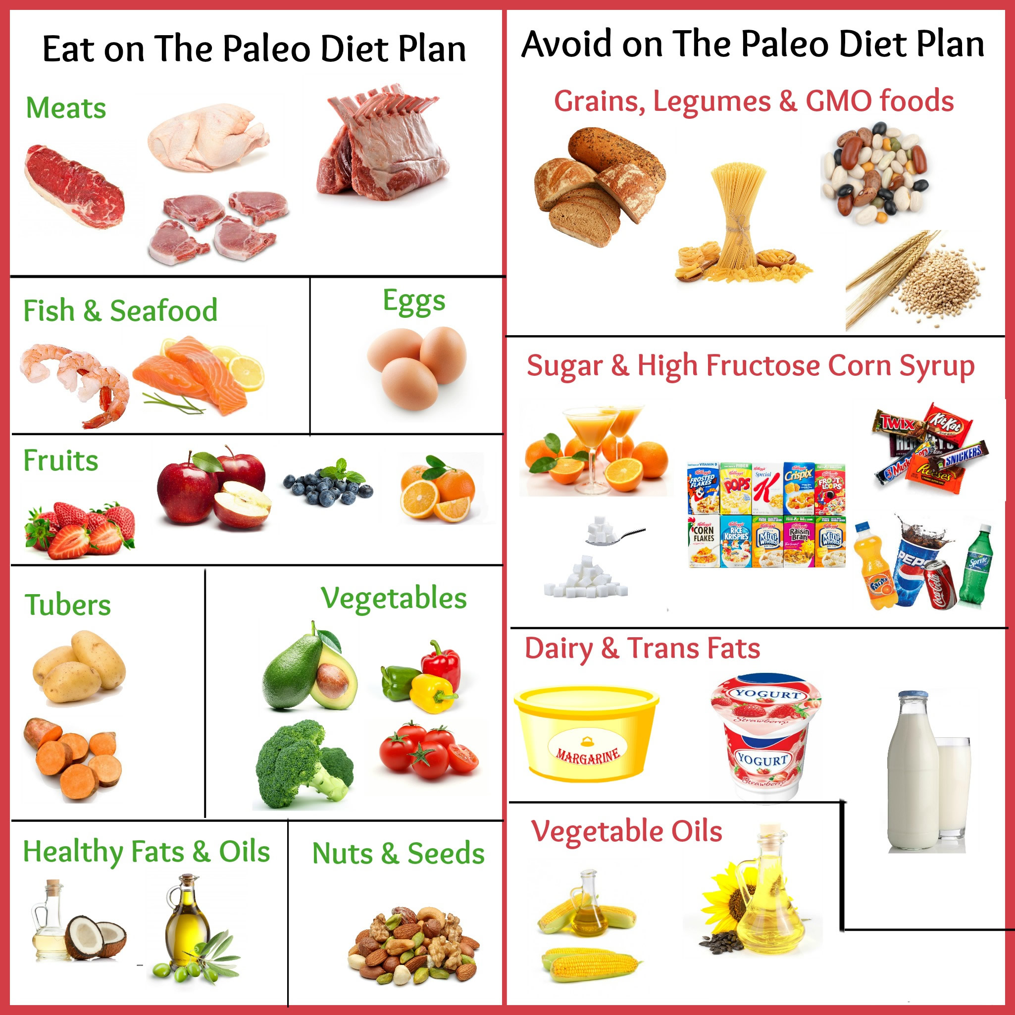 Pros and Cons of Low Carbs Diet images