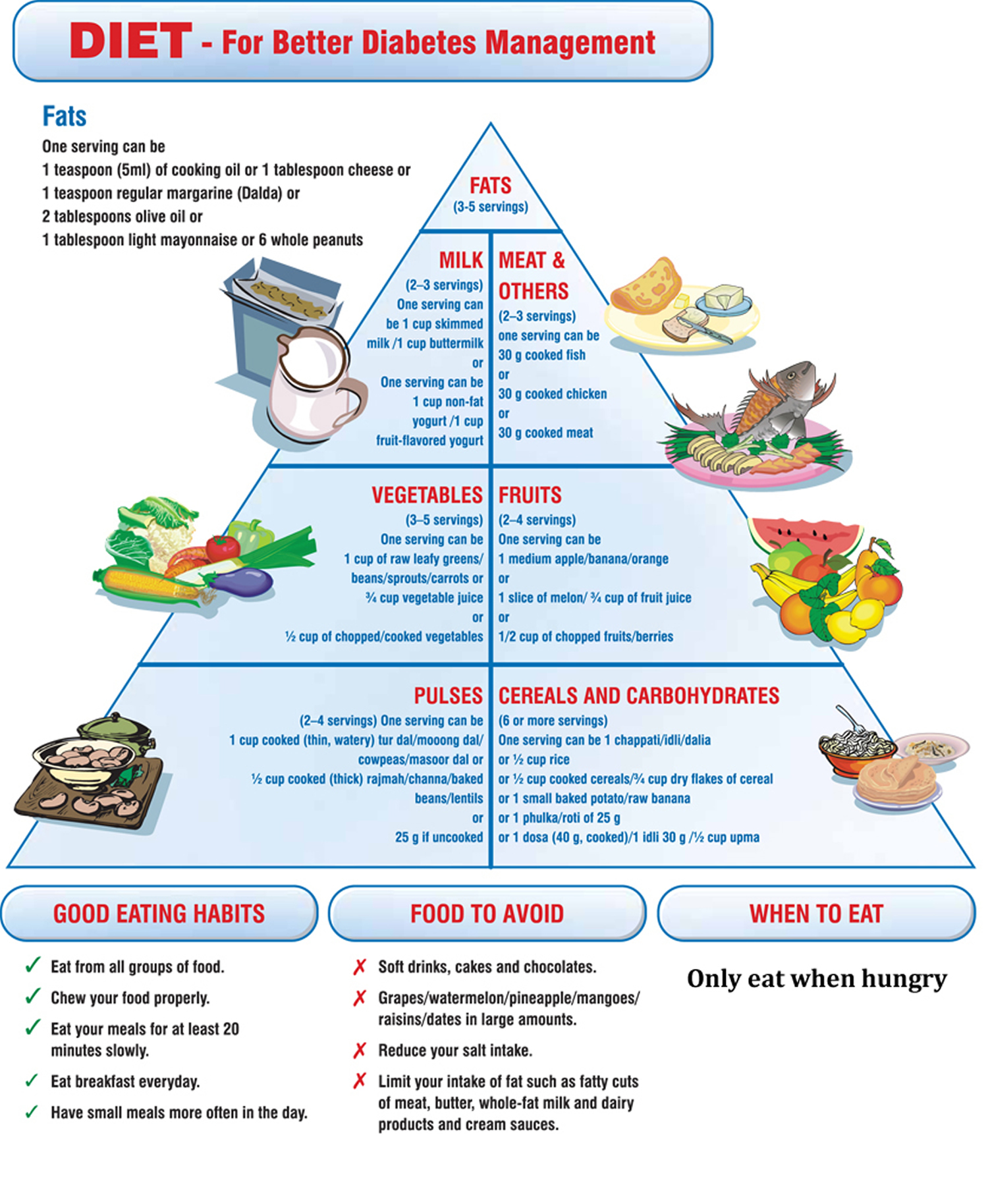 Dietary Supplements for Type 2 Diabetes
