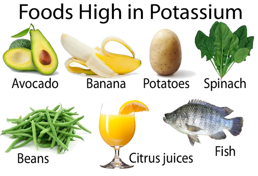 Low Sodium And High Potassium Foods