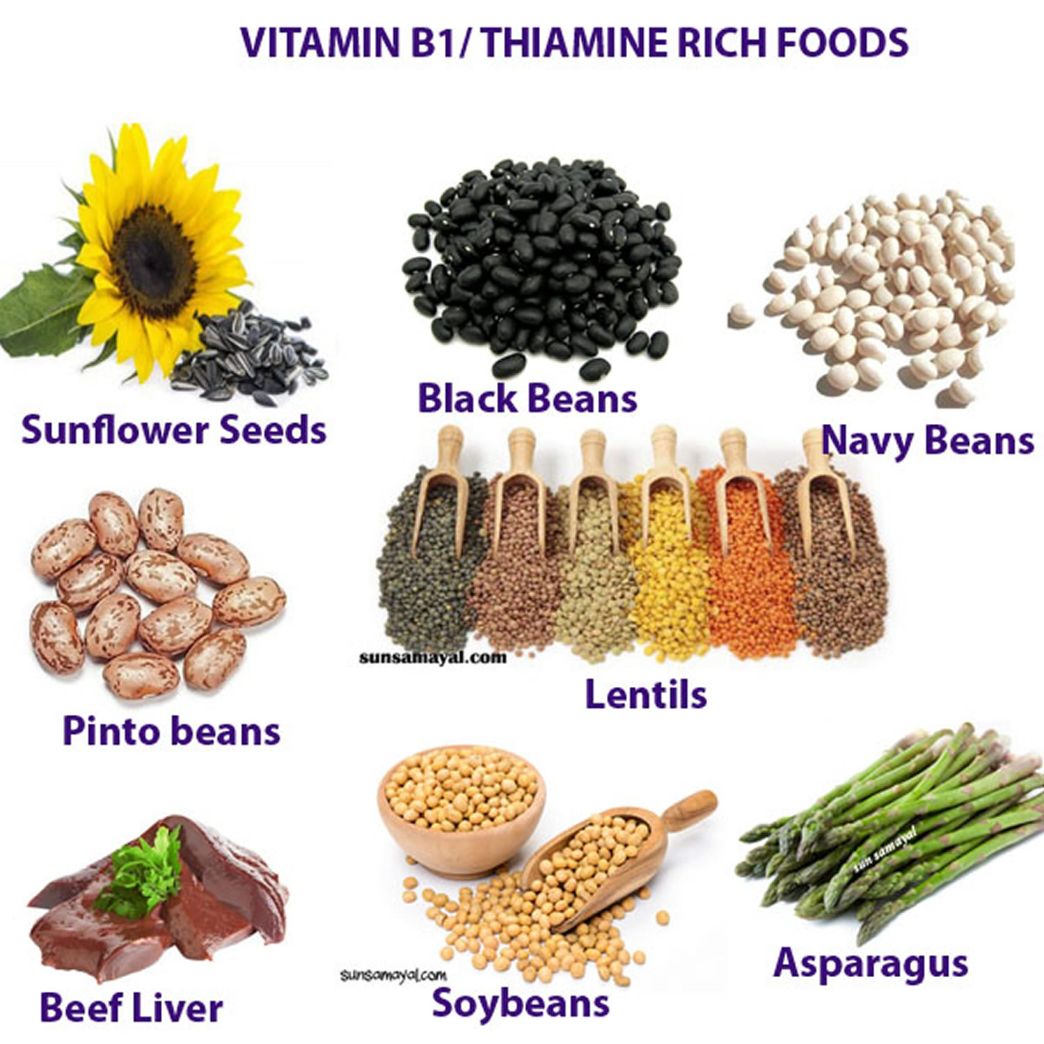 Foods High In Thiamine And B