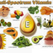 Vitamin-E-Foods