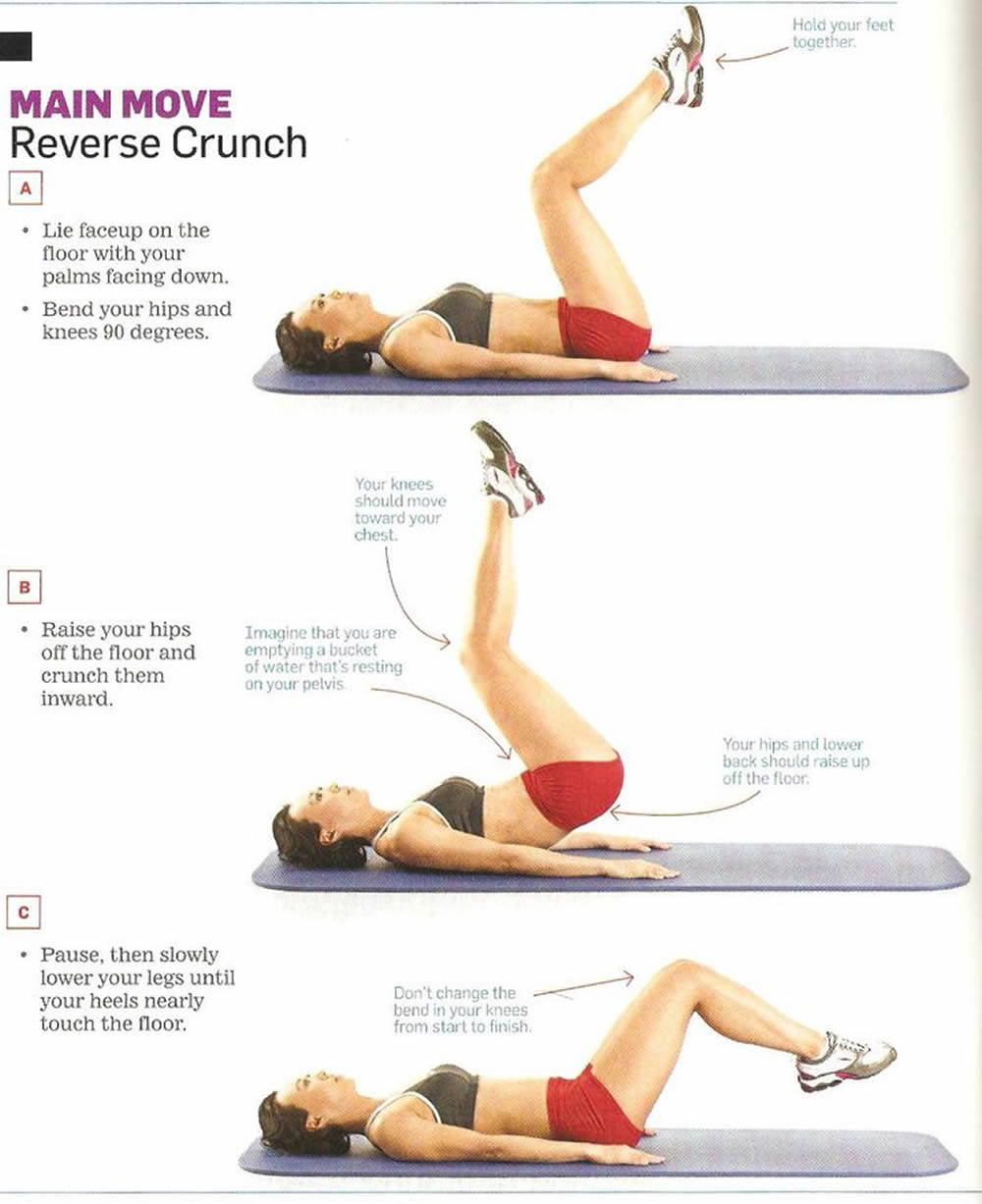 how to get six pack abs fast with reverse crunch