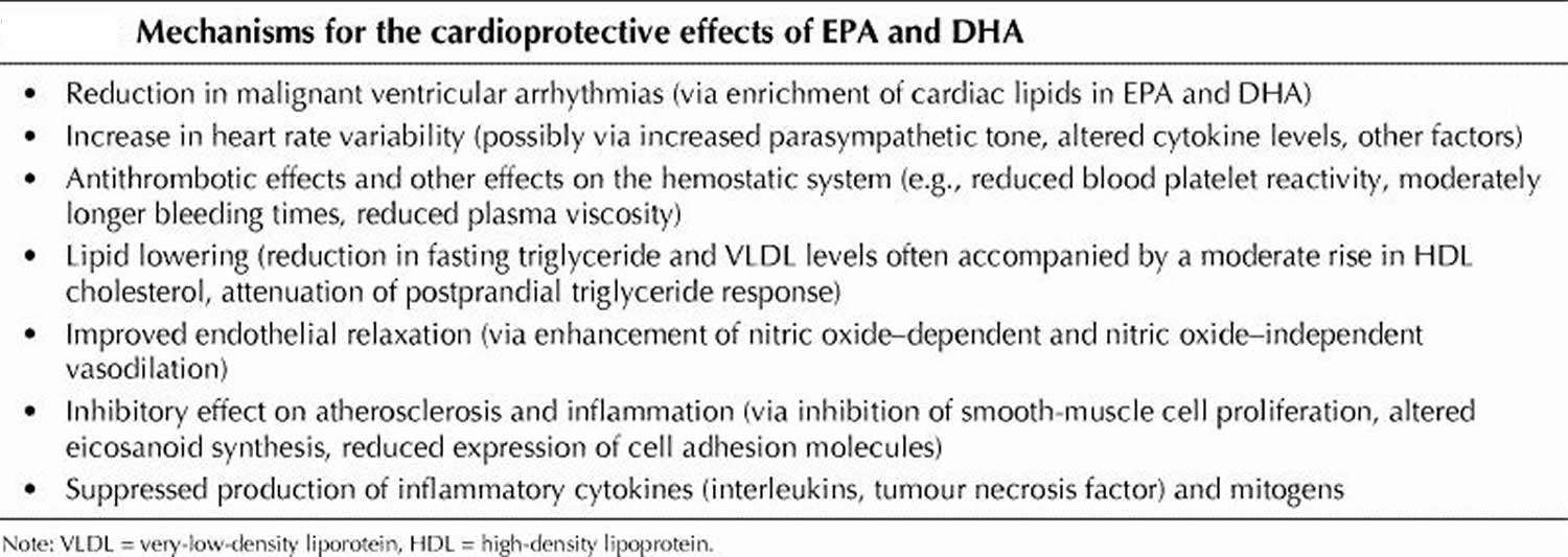 mechanisms for cardioprotective effects of EPA and DHA