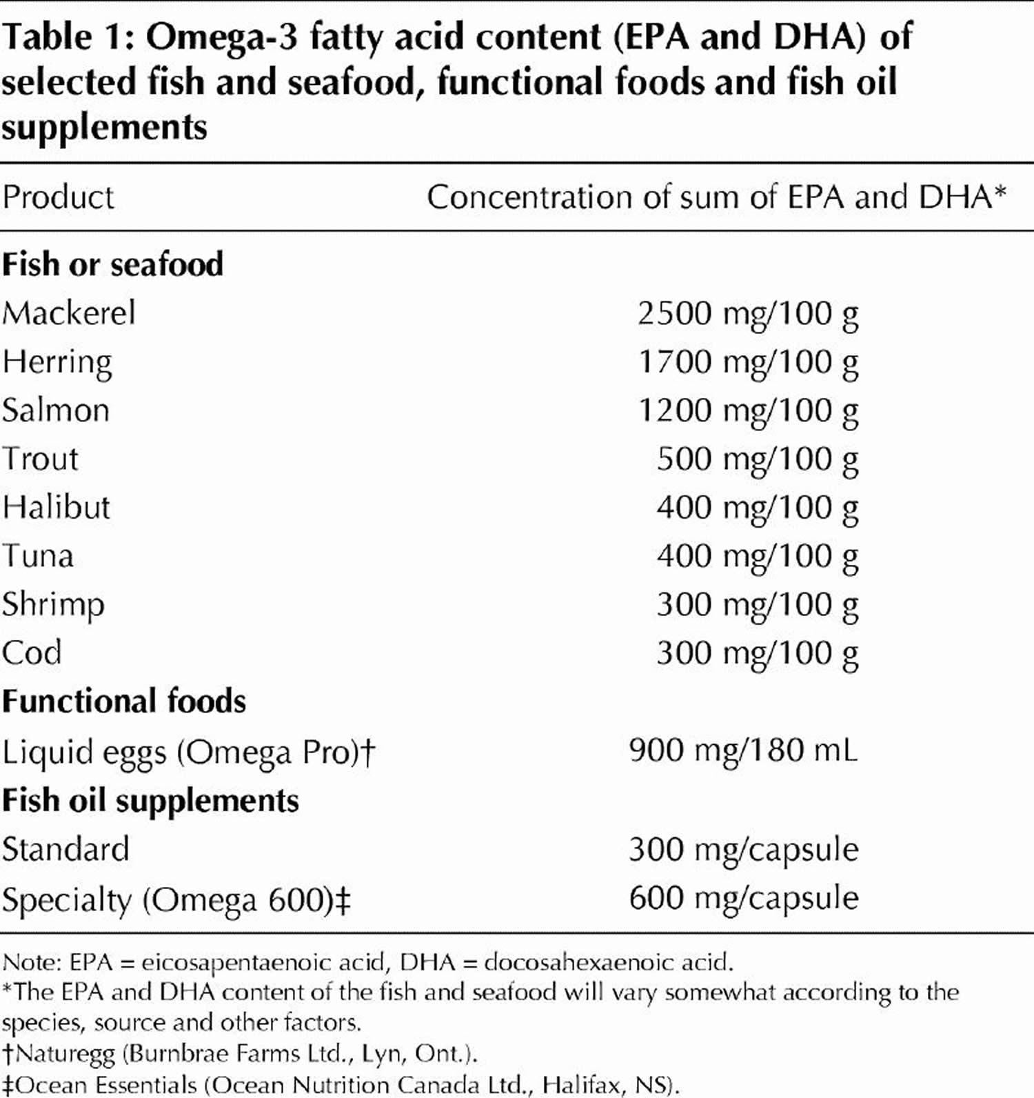 omega-3 fatty acid food sources