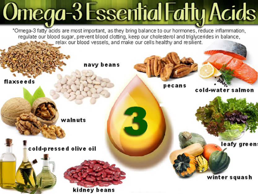 omega 3 fatty acids foods