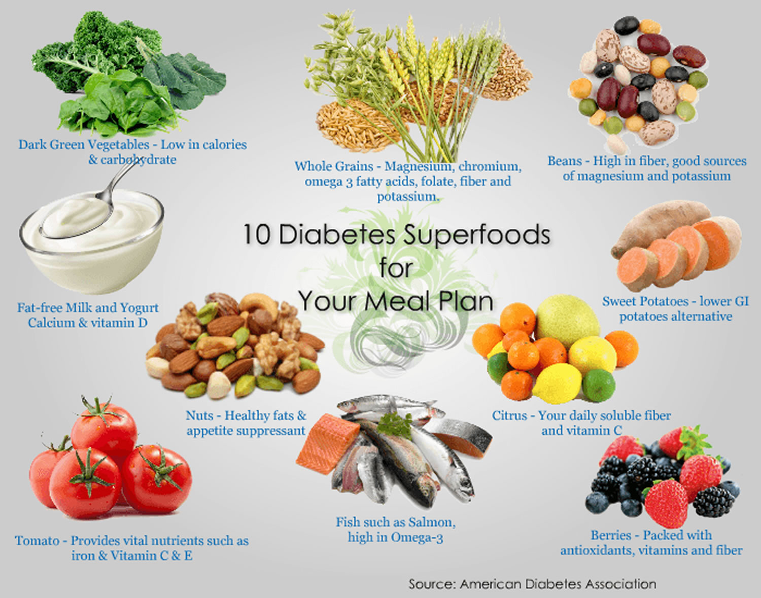 11 Vitamin-Packed Superfoods for People With Type 2 Diabetes