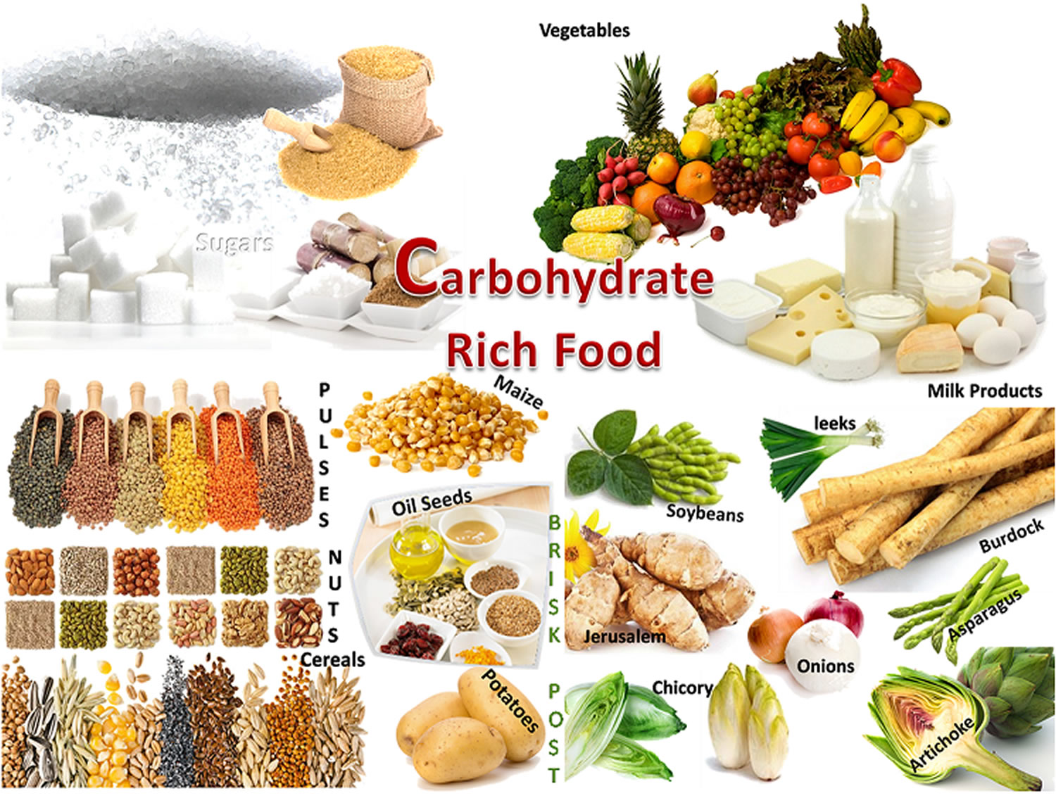 What is Carbohydrates? - Foods, Healthy Carbs for Weight Loss