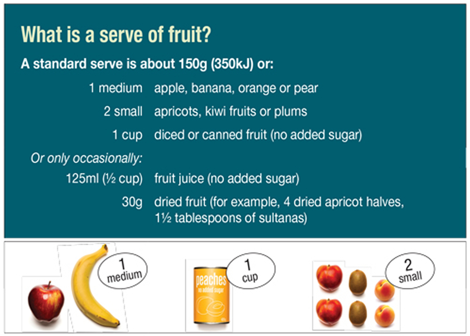 fruit serving size