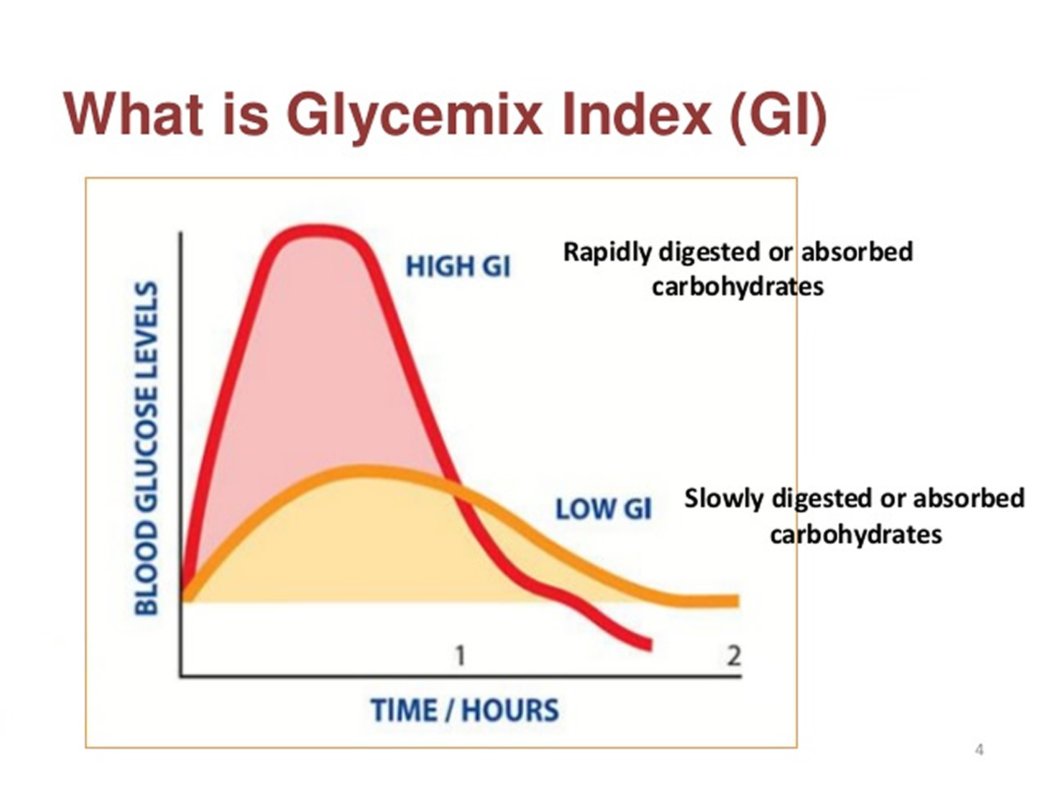 What is Glycemic Index & Glycemic Load? Low GI foods and ...