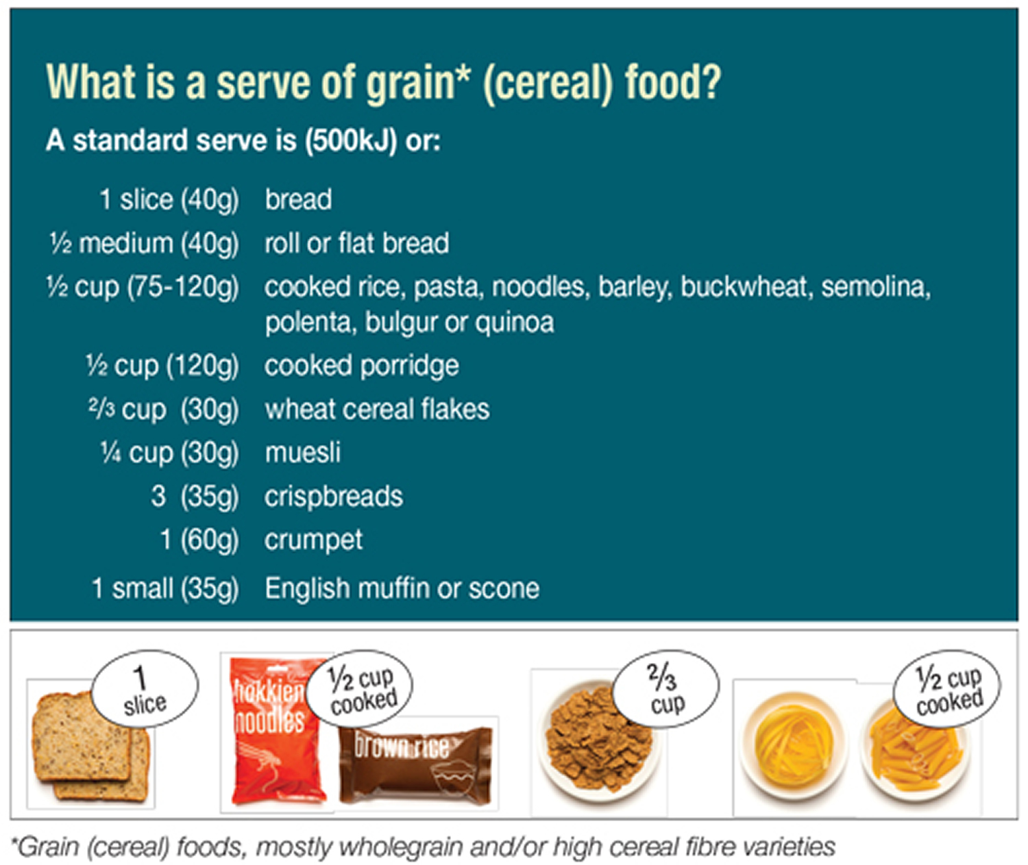 rice and grains serving size