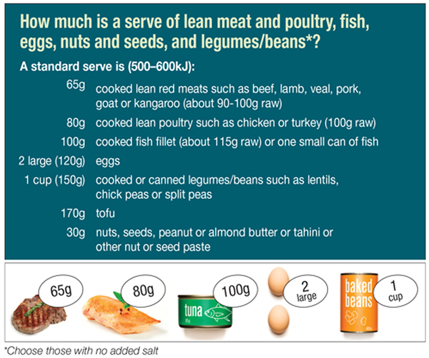 serving size of chicken