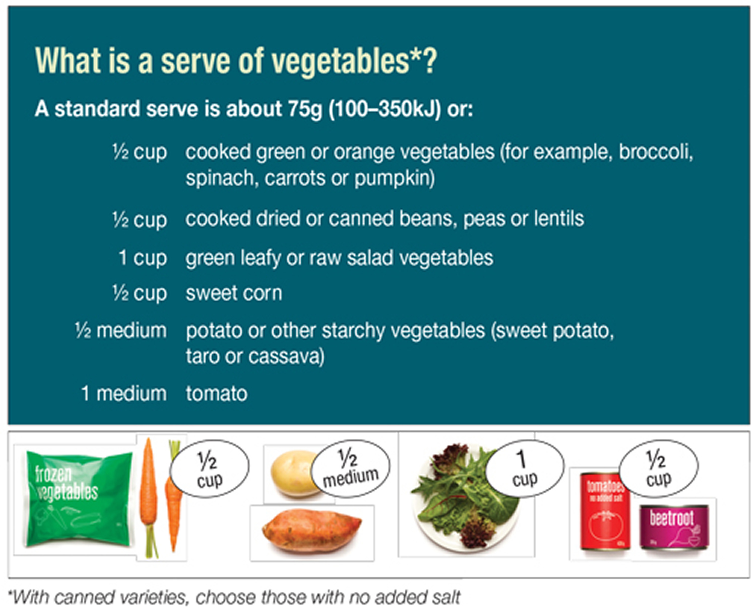 vegetable serving size