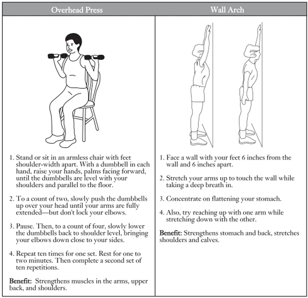 strength training exercises for people with osteoporosis