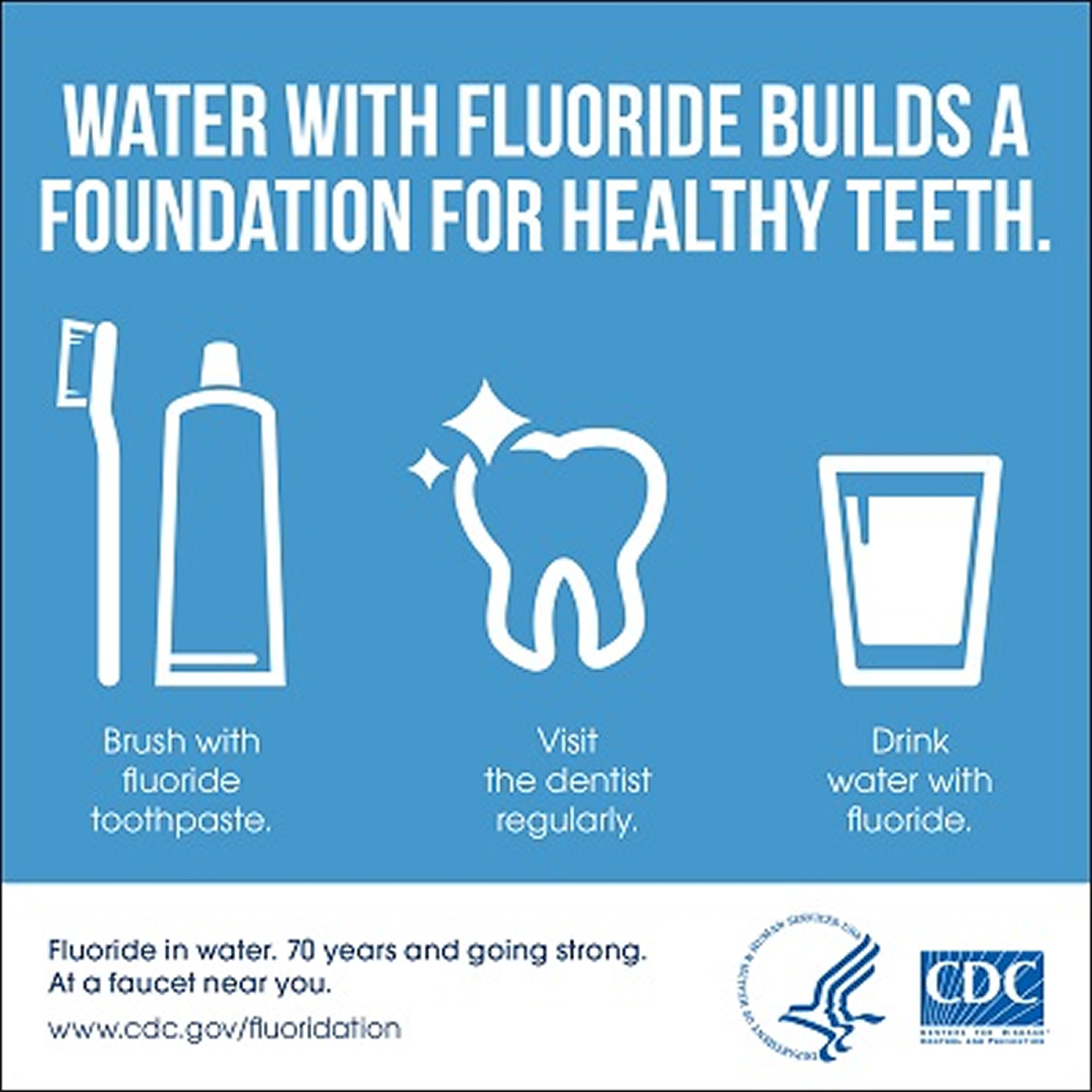 water with fluoride builds stronger teeth