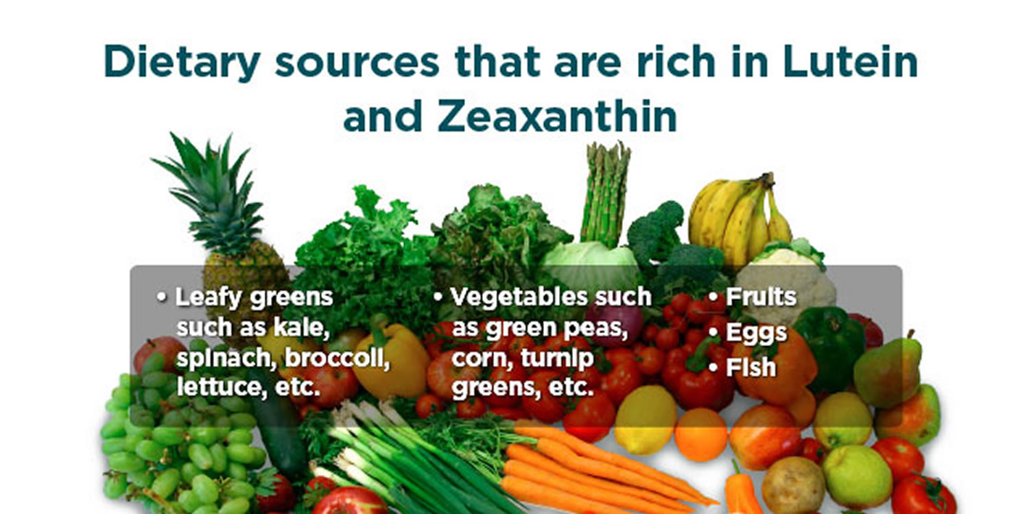 Foods-Rich-in-Lutein-and-Zeaxanthin