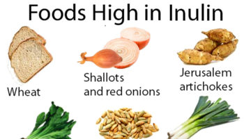 Foods-high-in-inulin