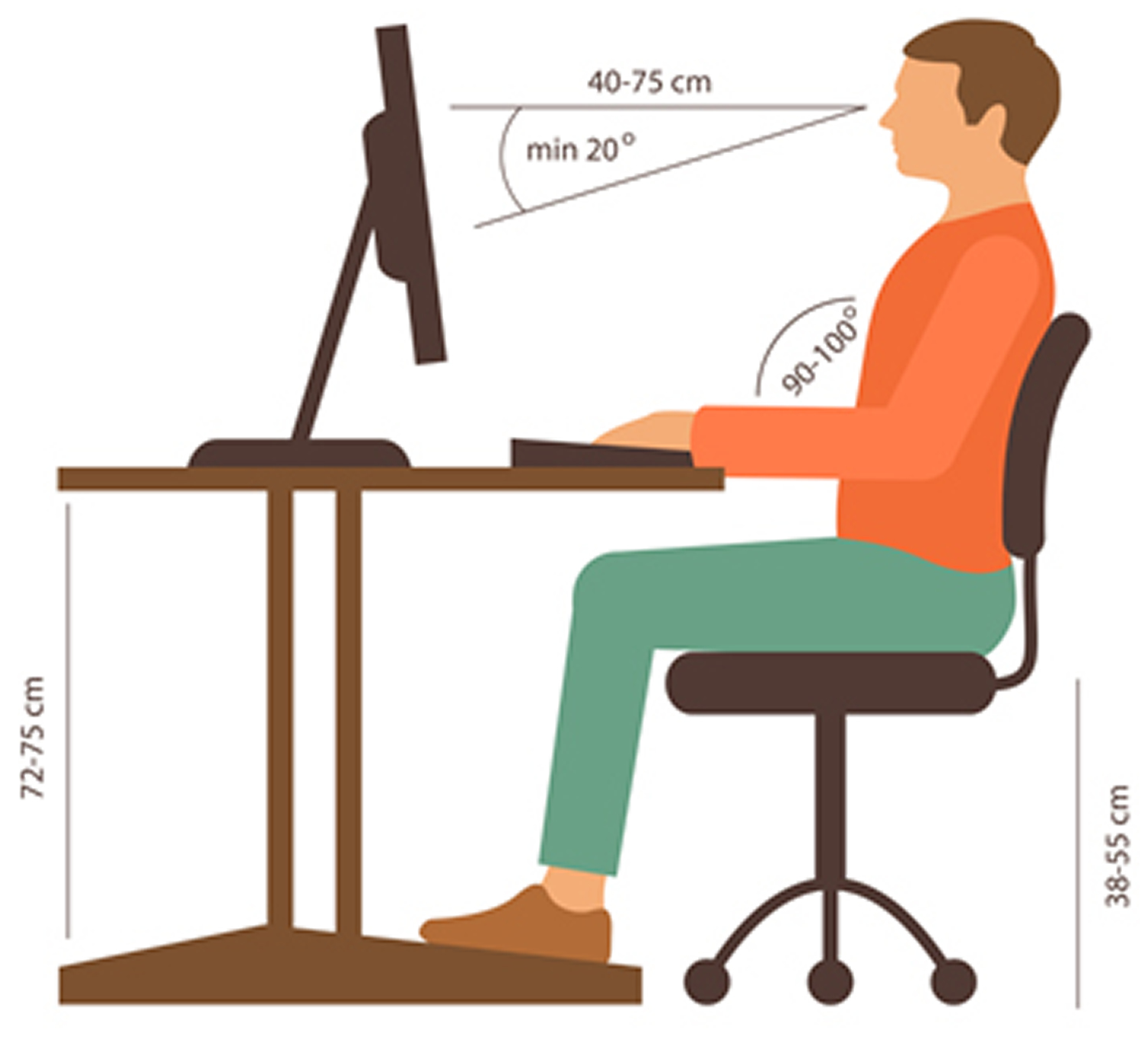 Good Posture for computer use