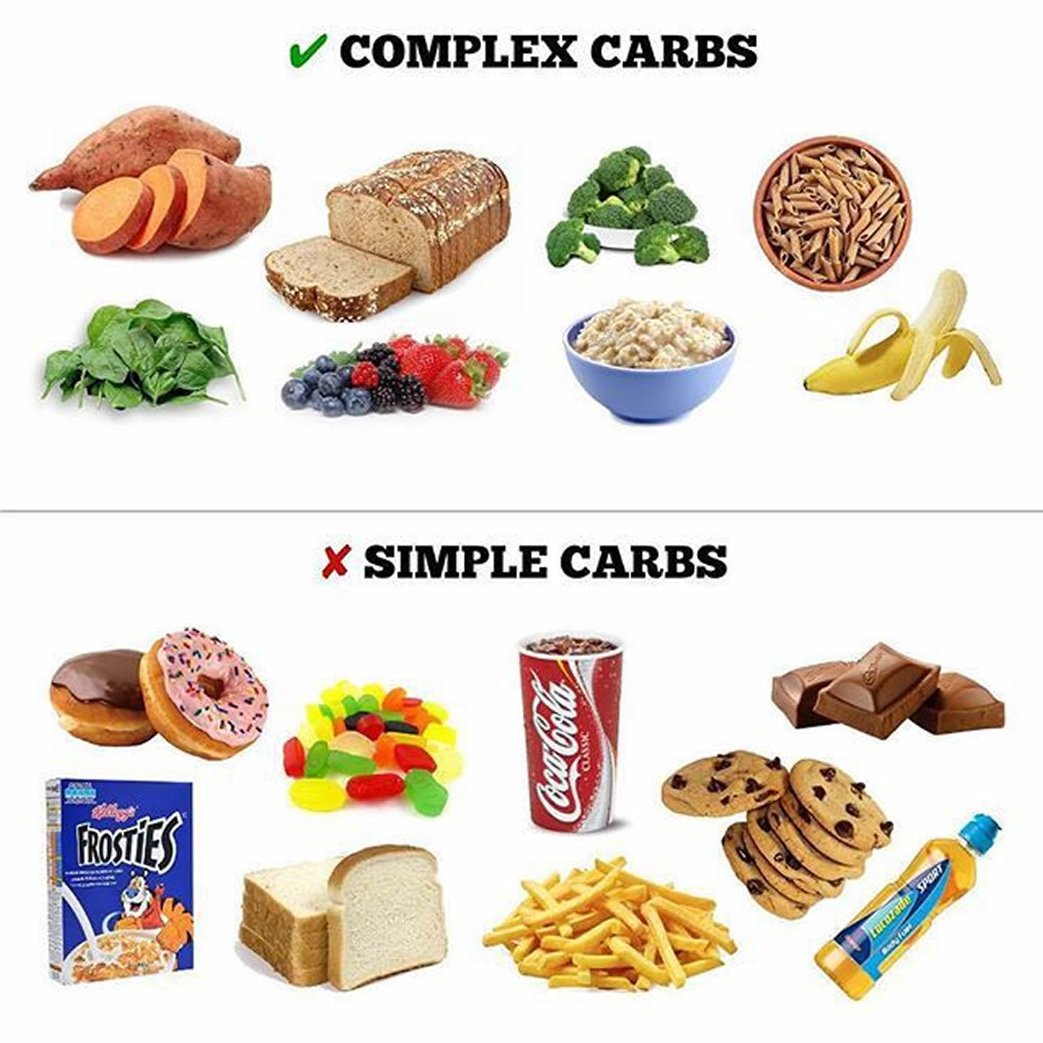 best carbs to eat