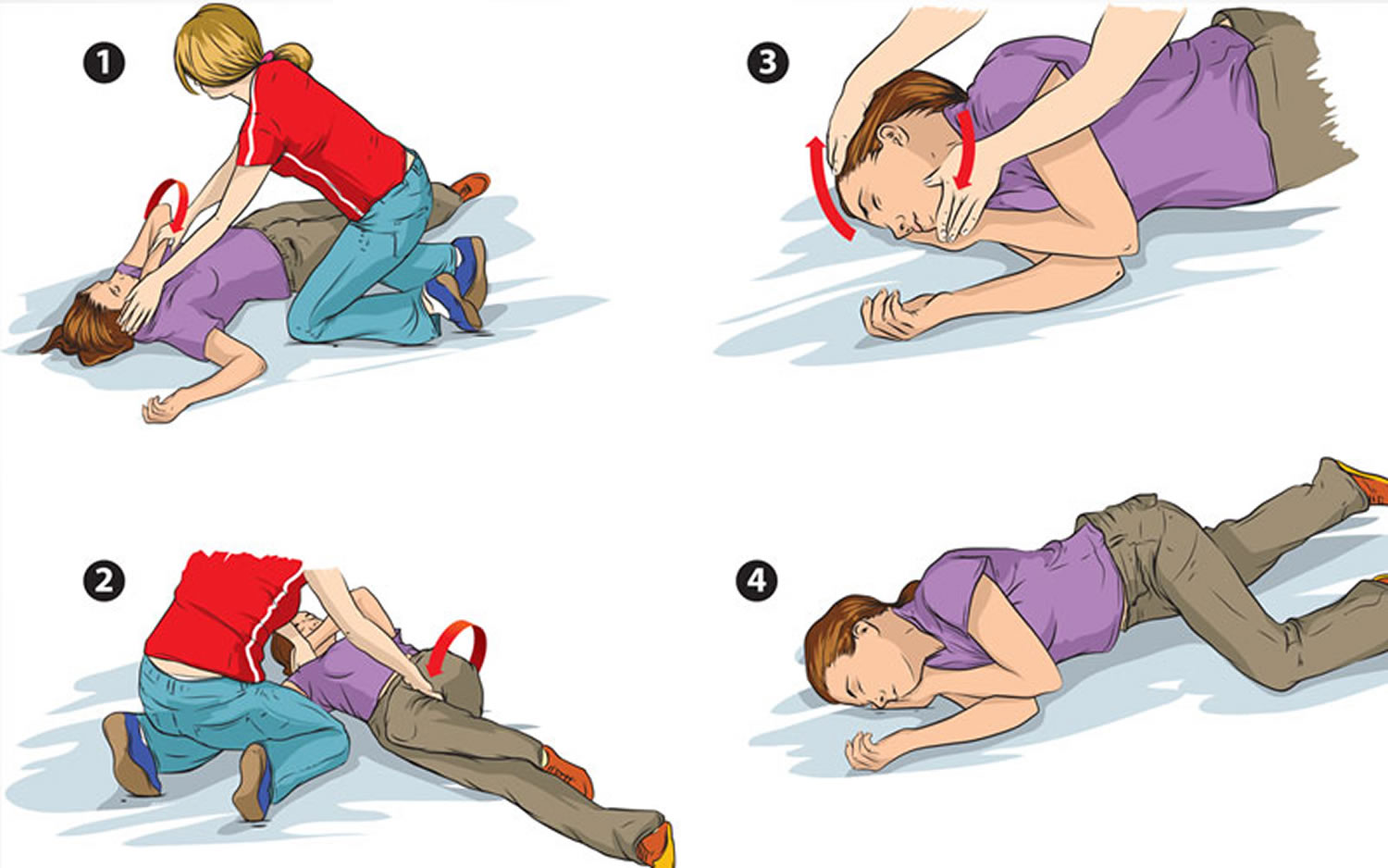 seizure recovery position