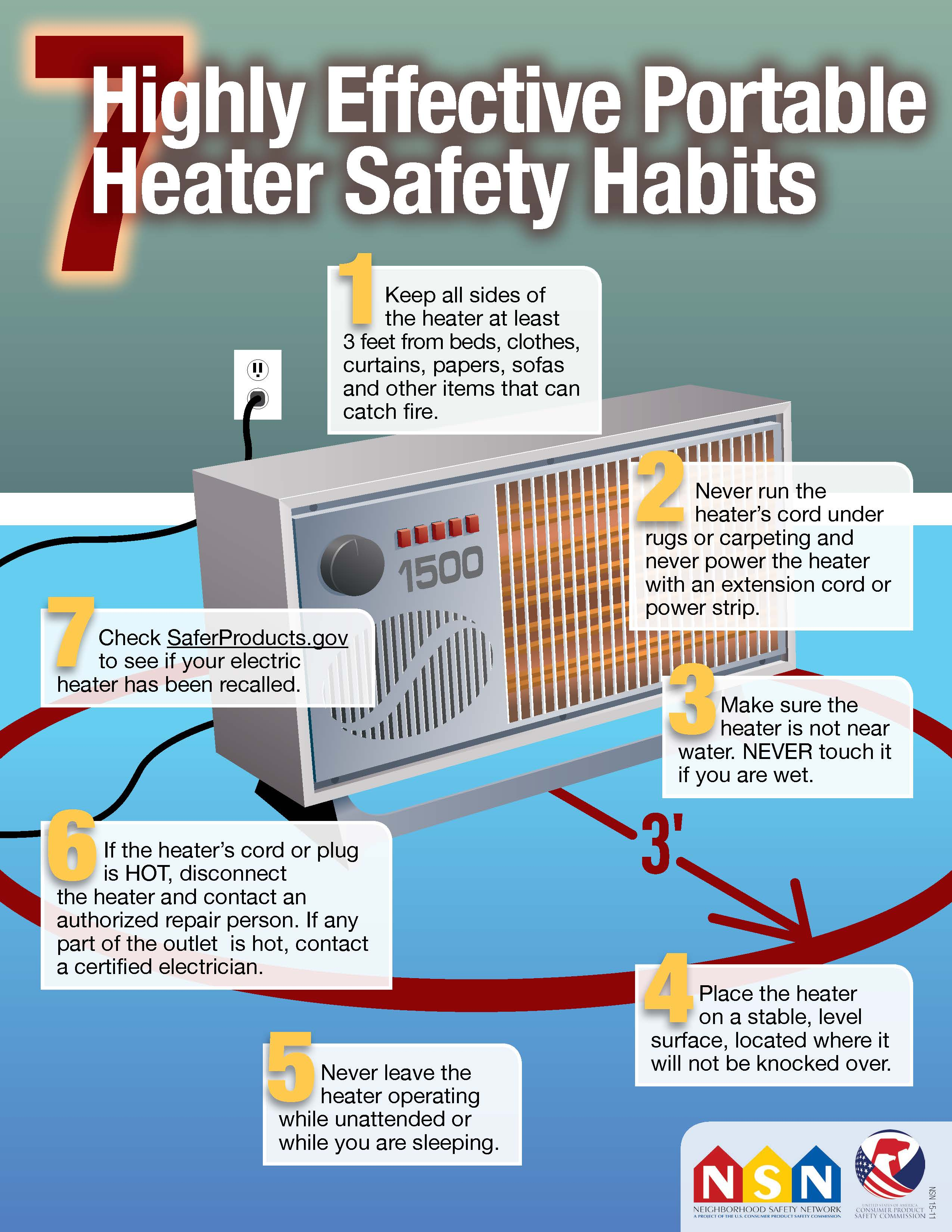 portable heater safety habits