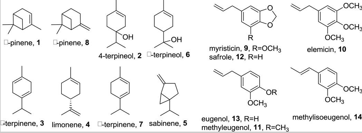 Nutmeg essential oil major secondary metabolites - monoterpenes and phenylpropanoids