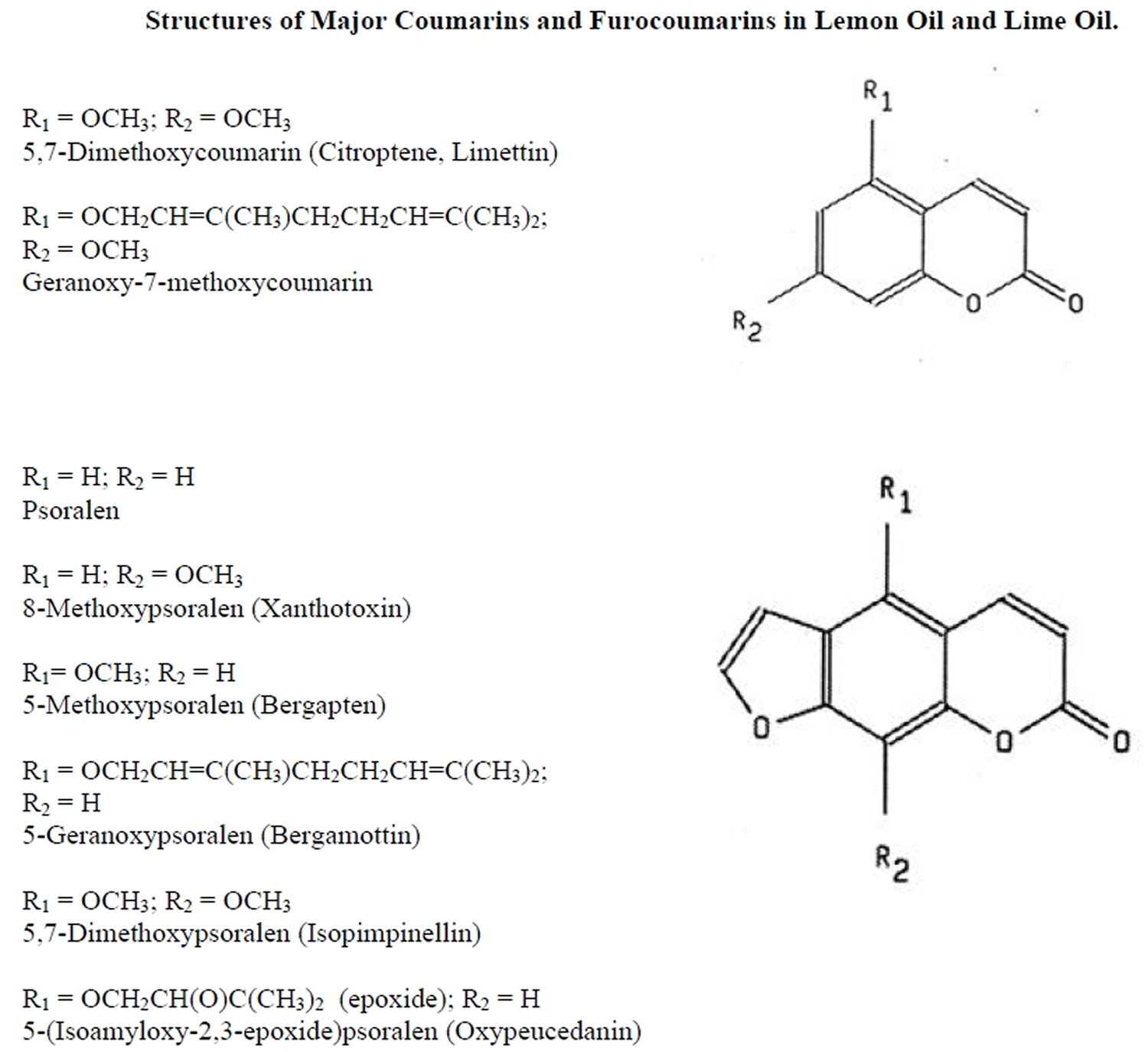 phototoxic components in lemon oil
