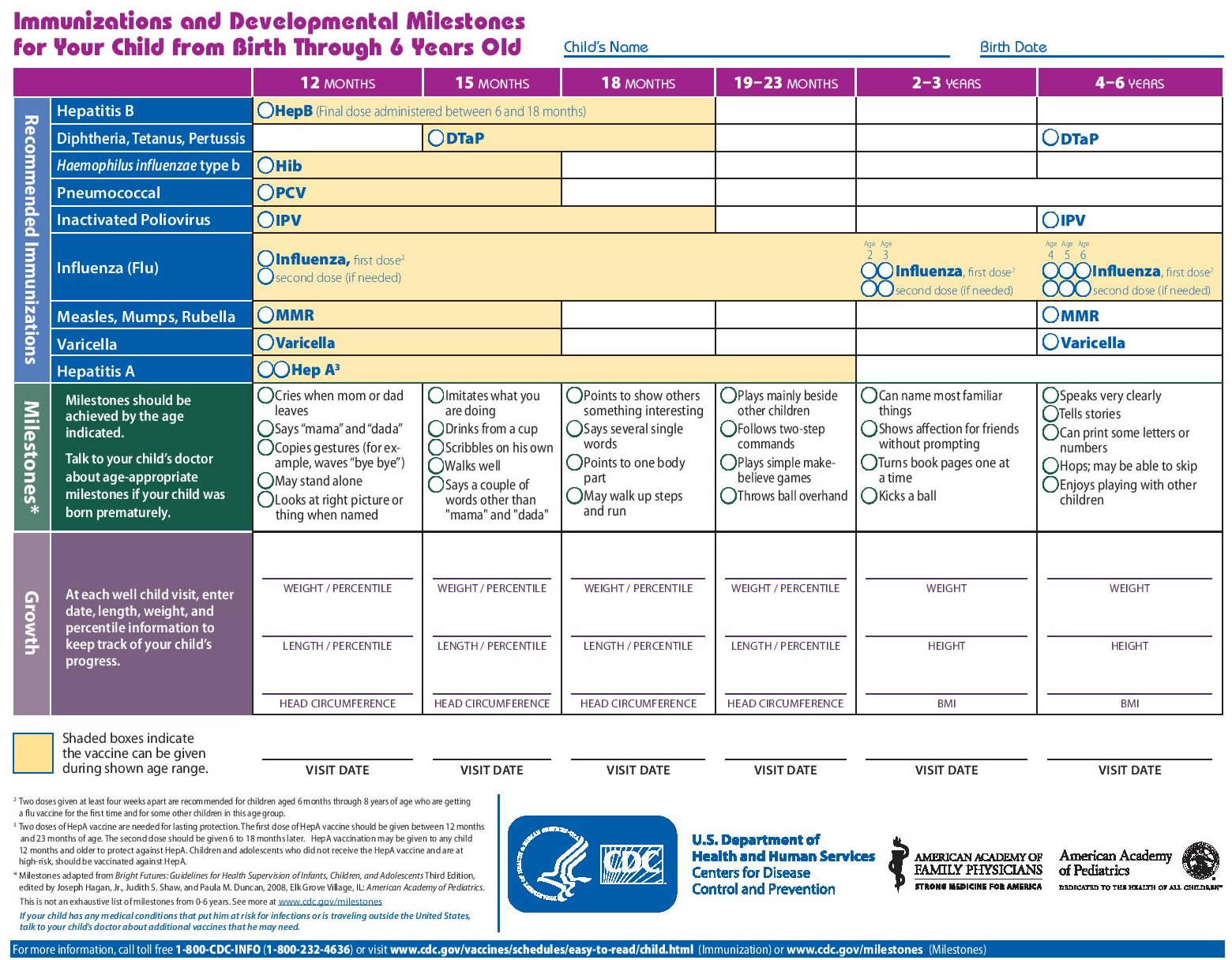 Centers for Disease Control and Prevention - Immunization Tracker