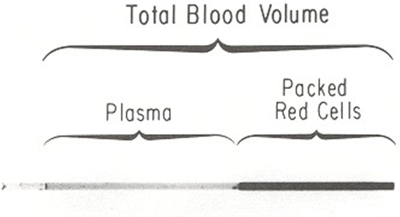 Hematocrit level measurement