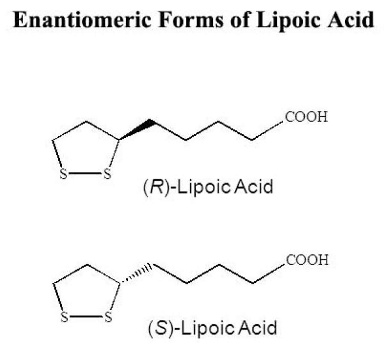 Alpha lipoic acid R and S enantiomers