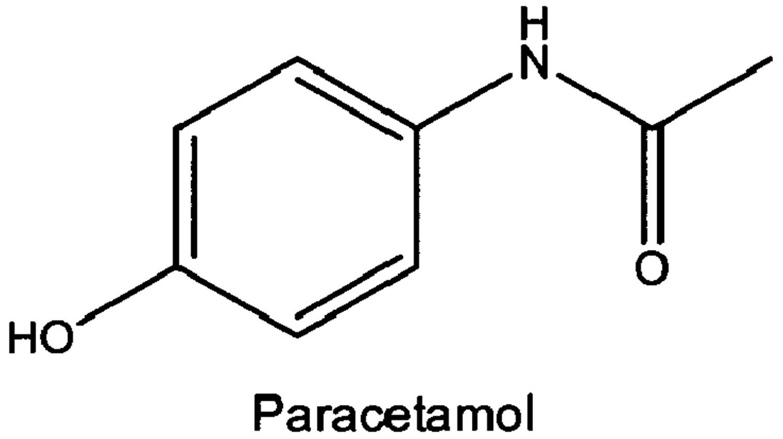 Paracetamol Uses Dosage And Paracetamol Side Effects
