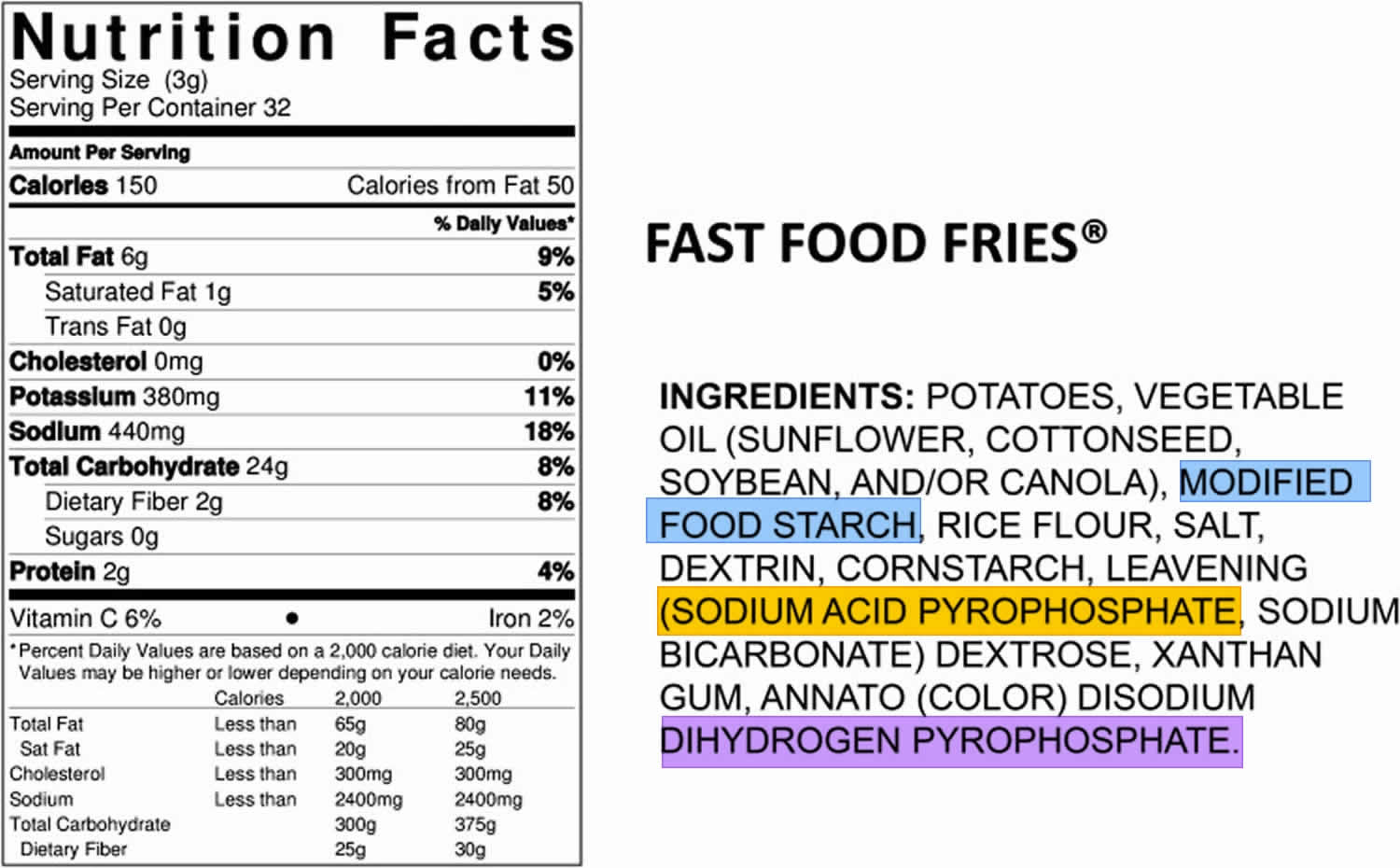 Food ingredients list showing 3 phosphate additives
