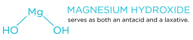 Magnesium-hydroxide-uses
