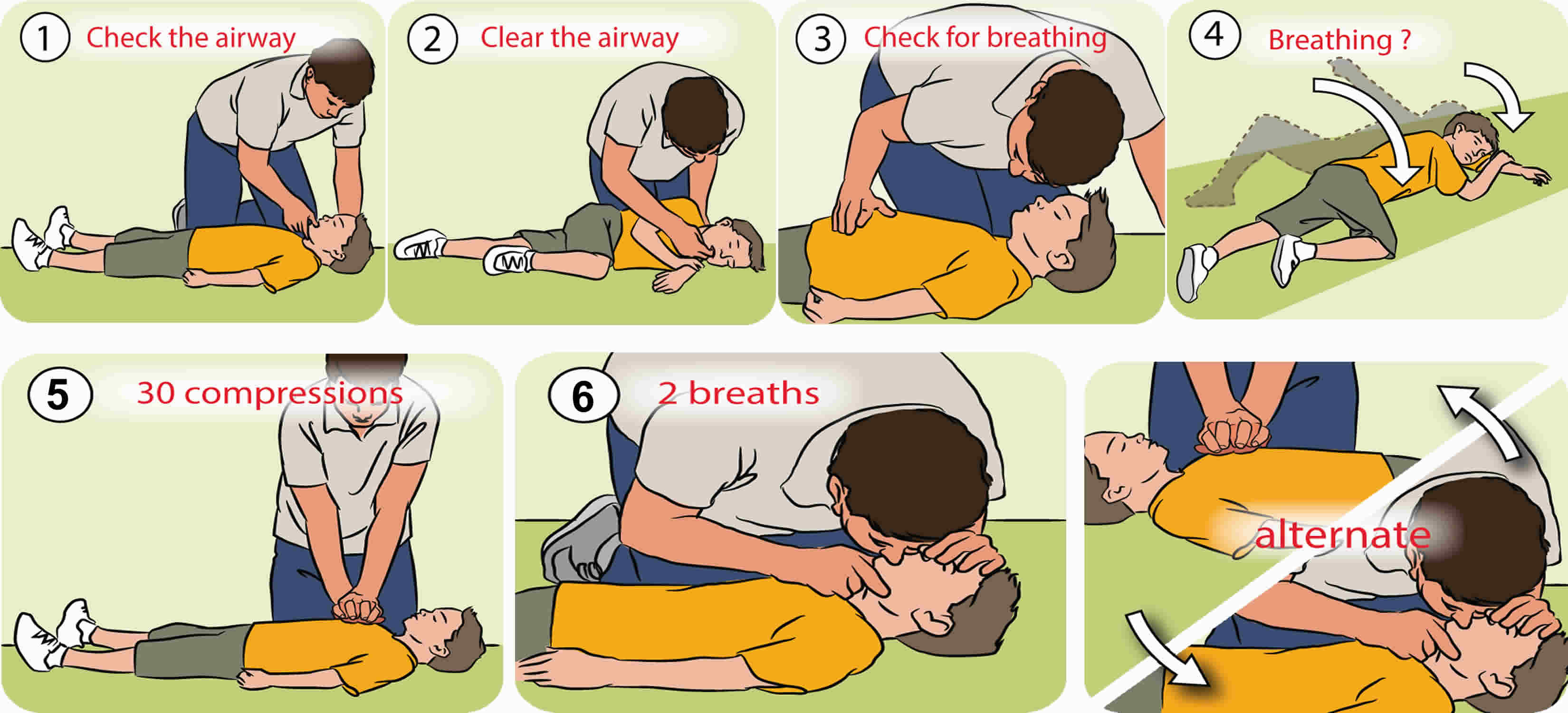 CPR for for children over 1 year
