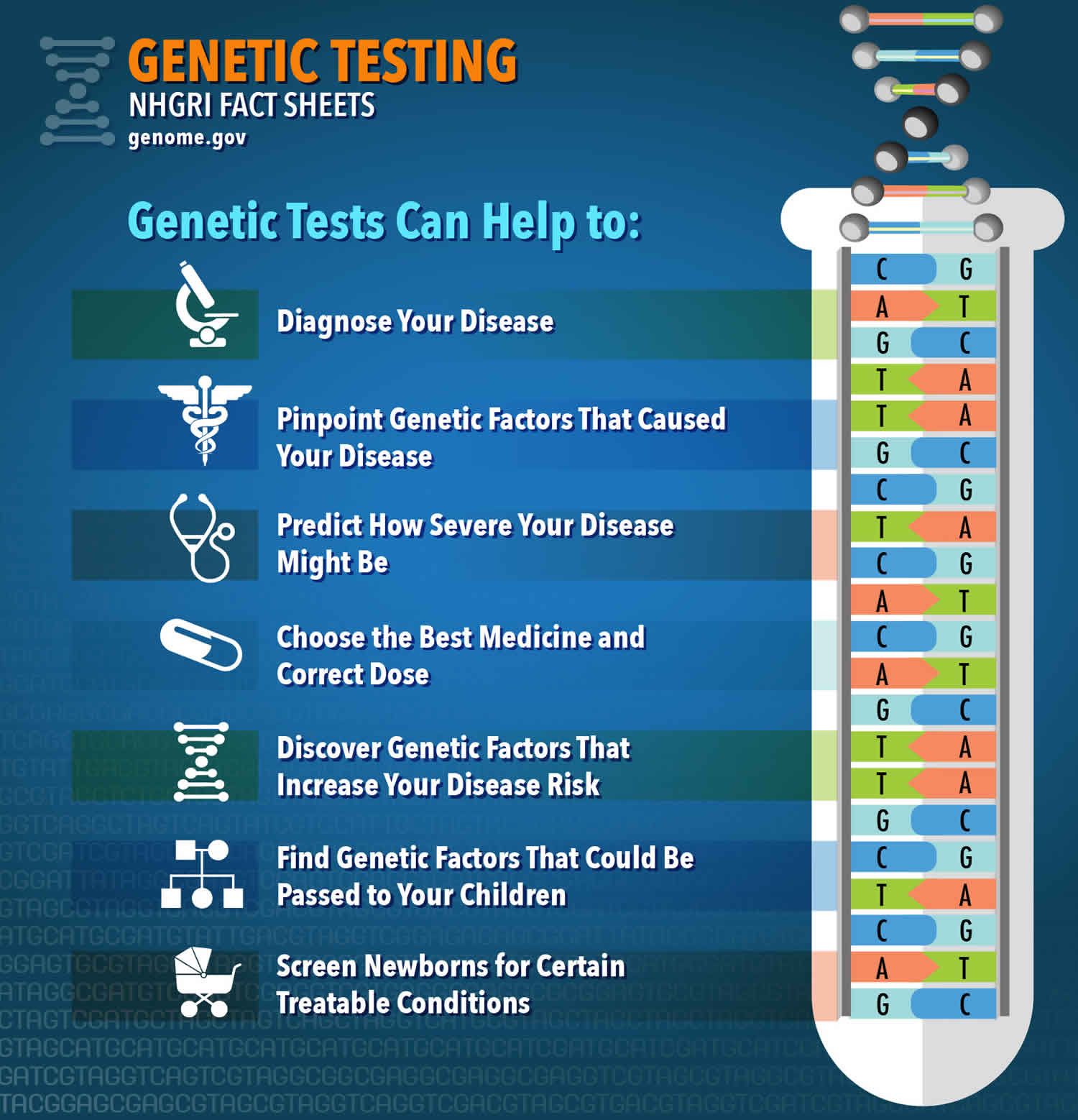 DNA Genetic Testing Types. What Are Pros And Cons Of